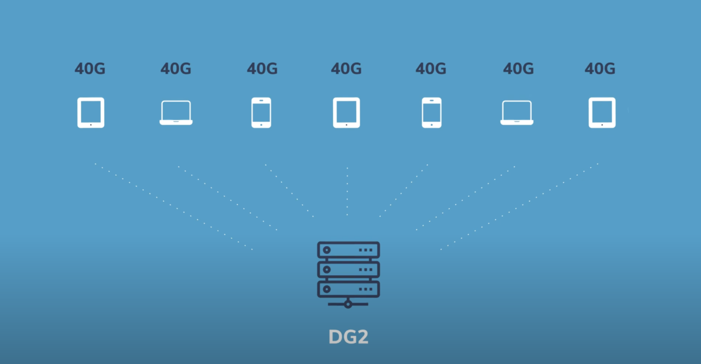 DG2 - Managed WiFi Server